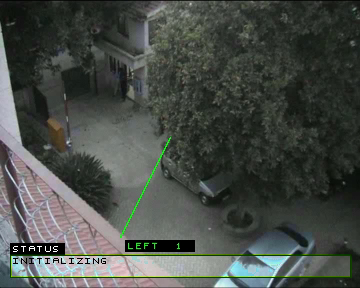 Wrong Way Motion Detection